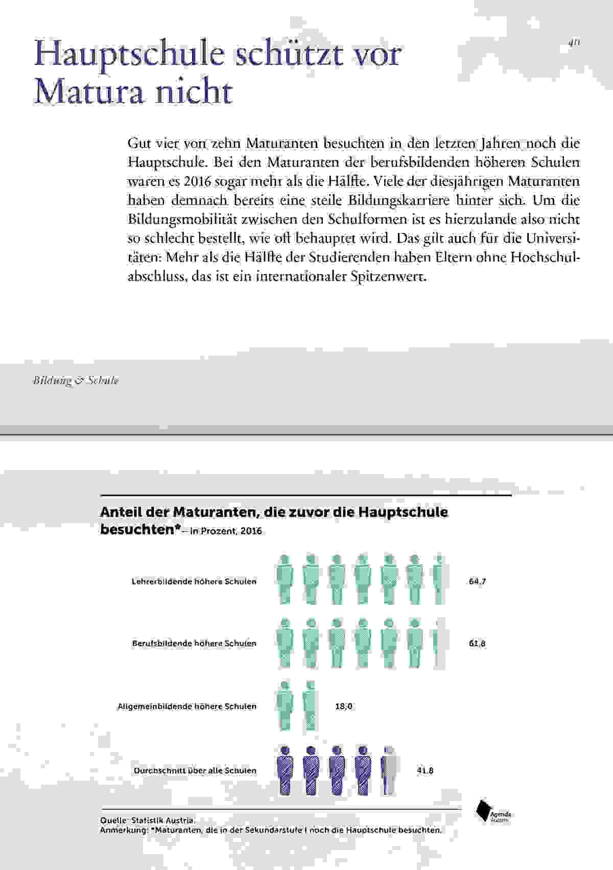 AA Gd W2018 Buch 1200x1703 DS 12