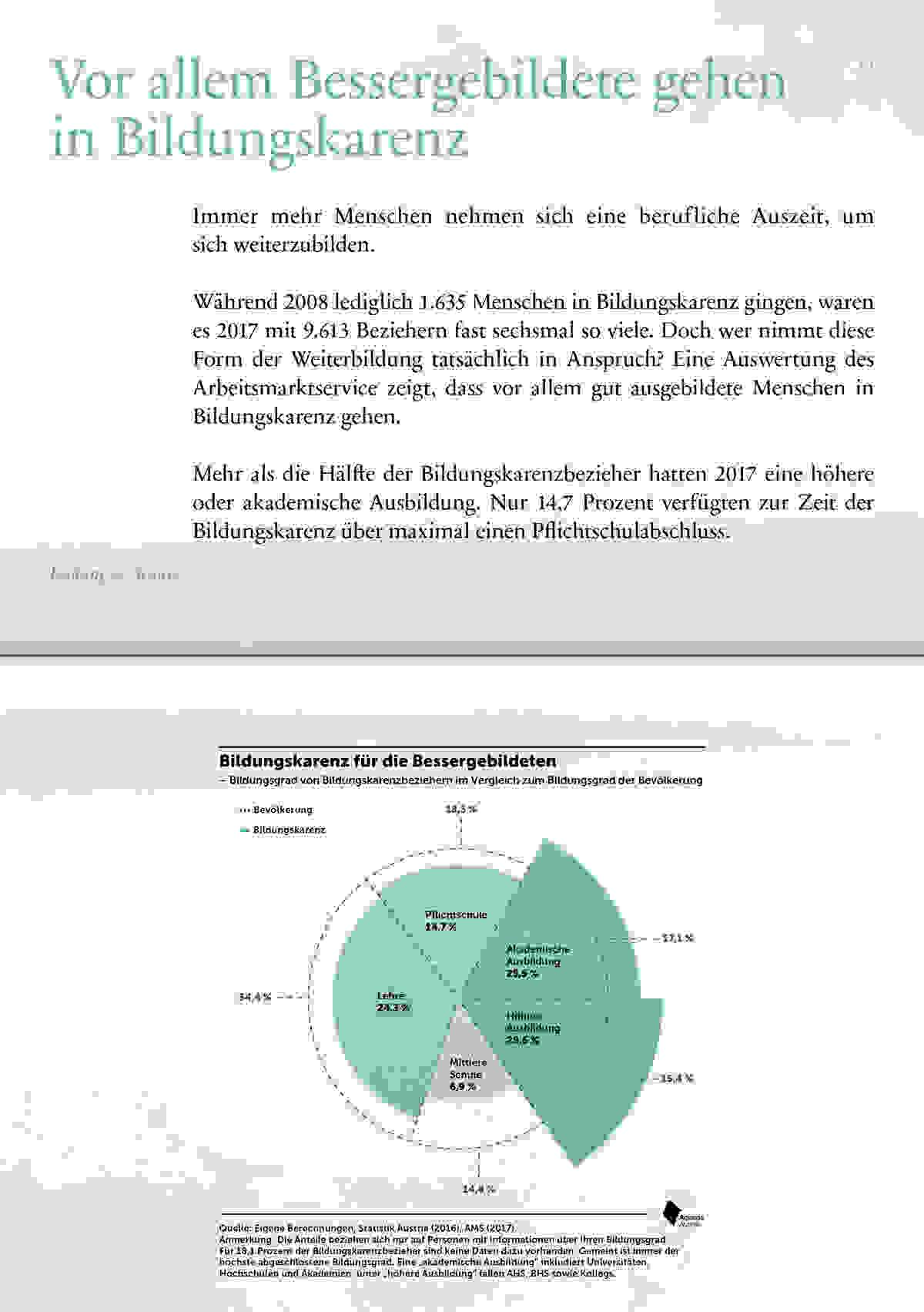 AA Gd W2019 Buch 1200x1703 DS 9