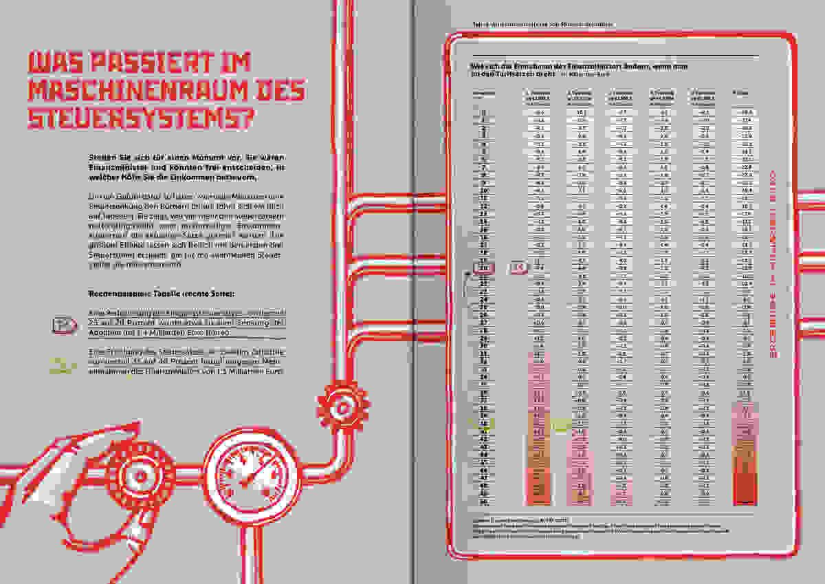 AA Steuern Studie 1200x849 DS 8