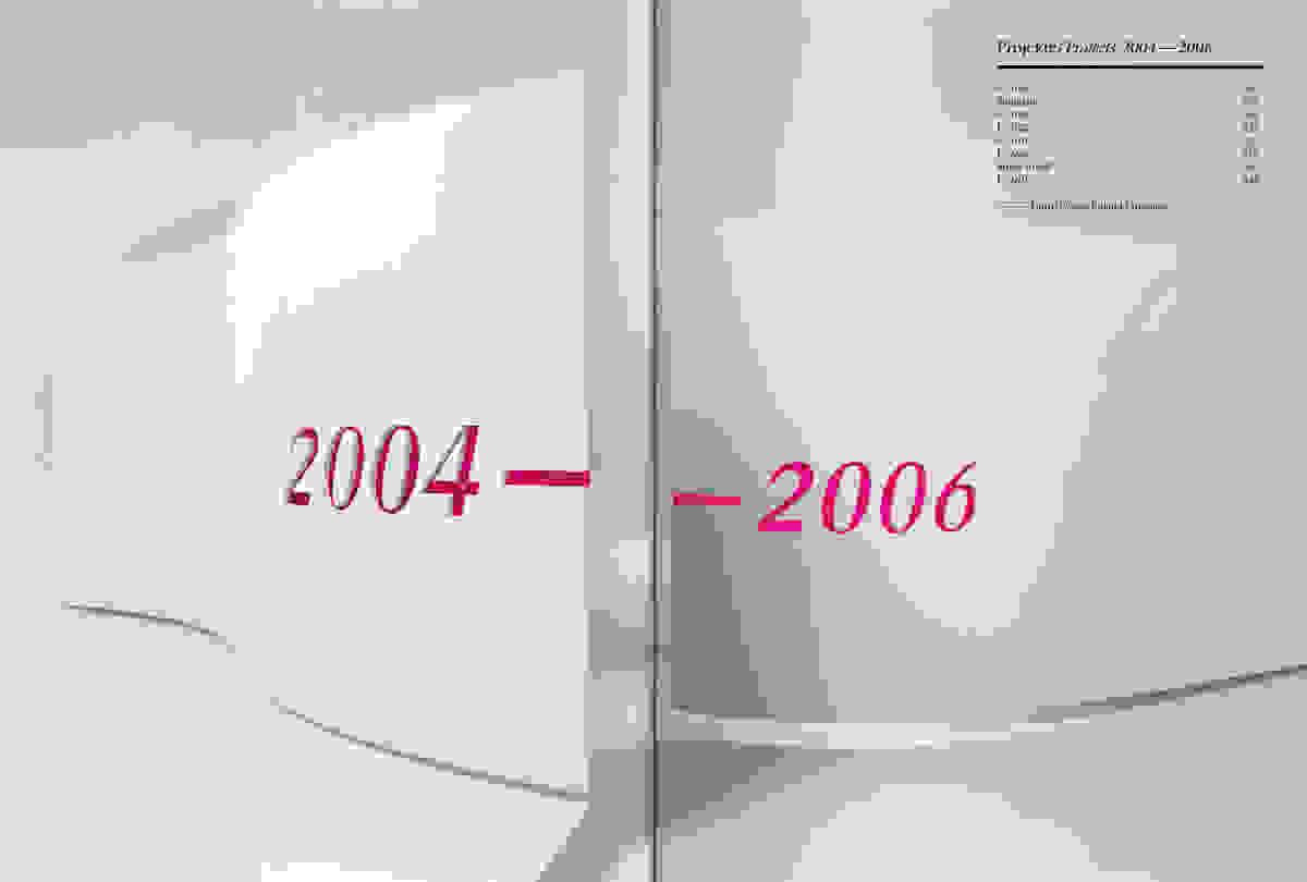 Departure Lookbook2007 1200x810 19