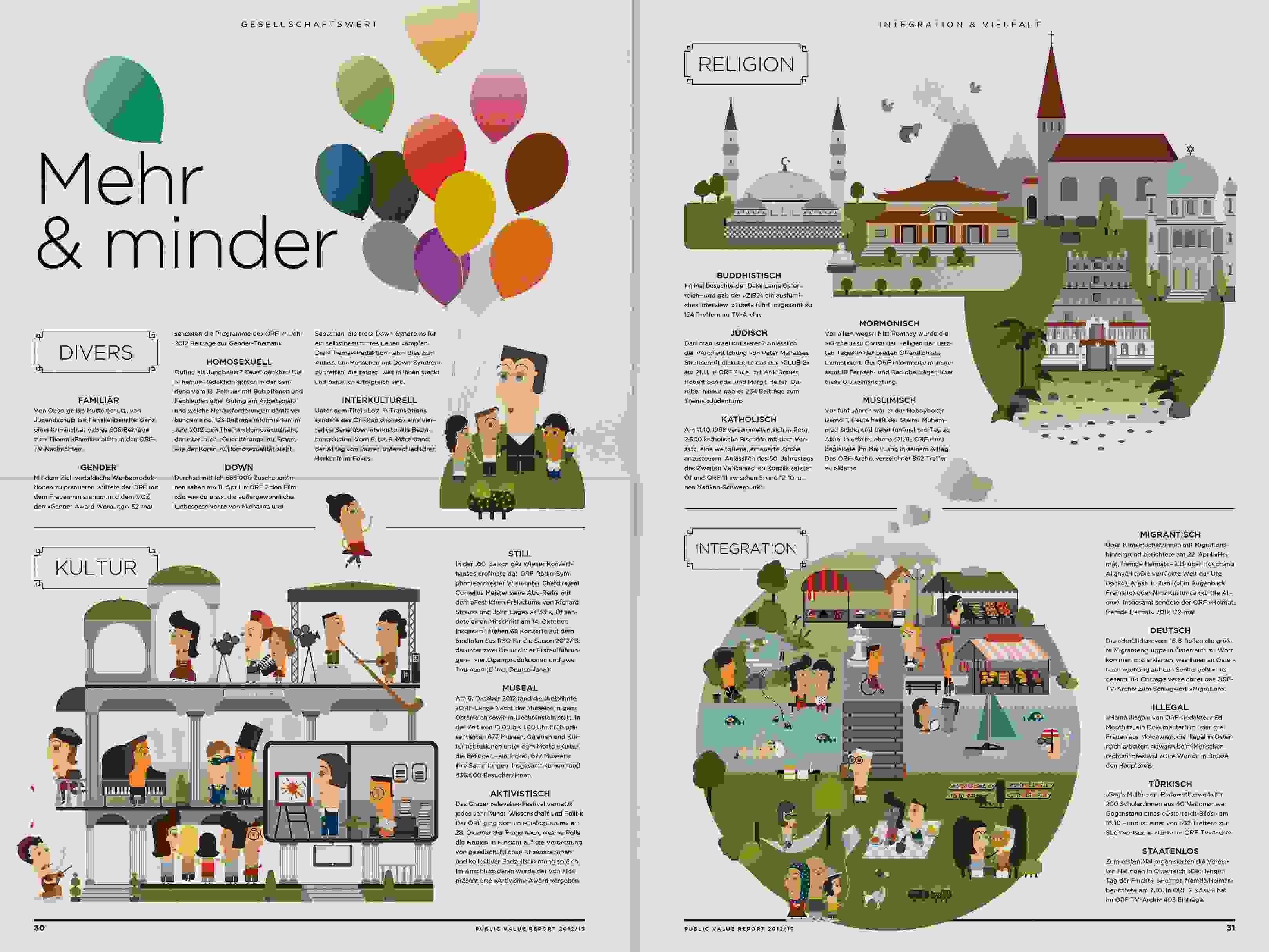 ORF PV 13 flat Dummy Zeitung Doppelseite 10