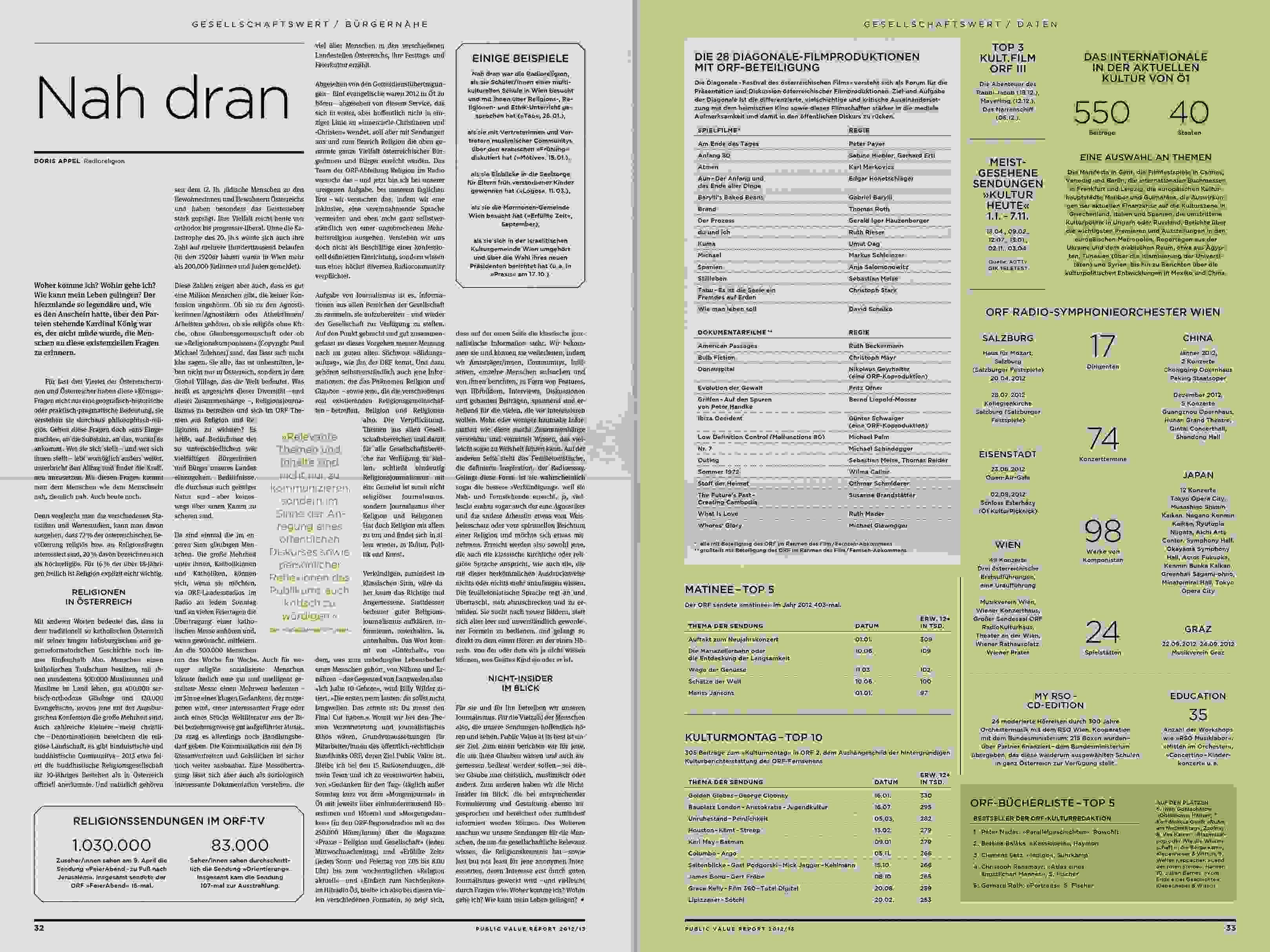 ORF PV 13 flat Dummy Zeitung Doppelseite 11