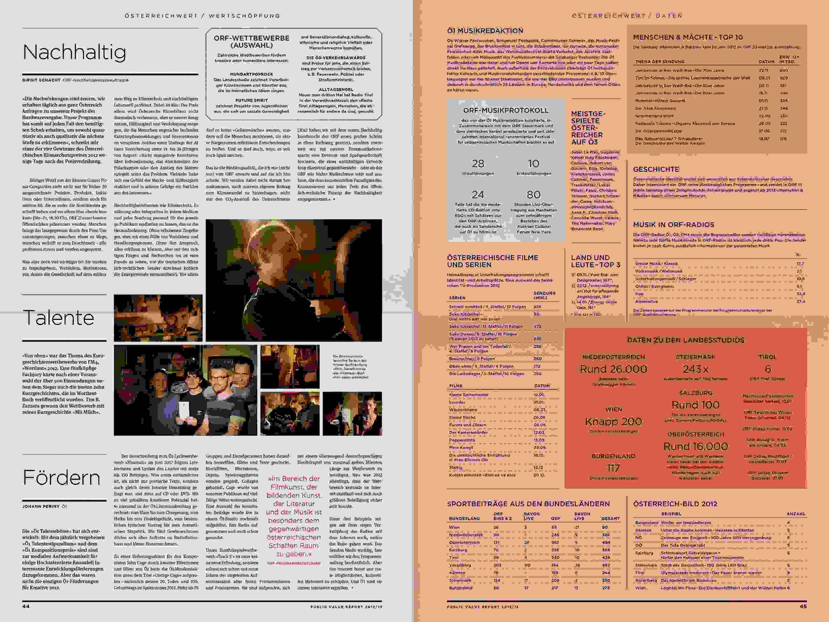ORF PV 13 flat Dummy Zeitung Doppelseite 14
