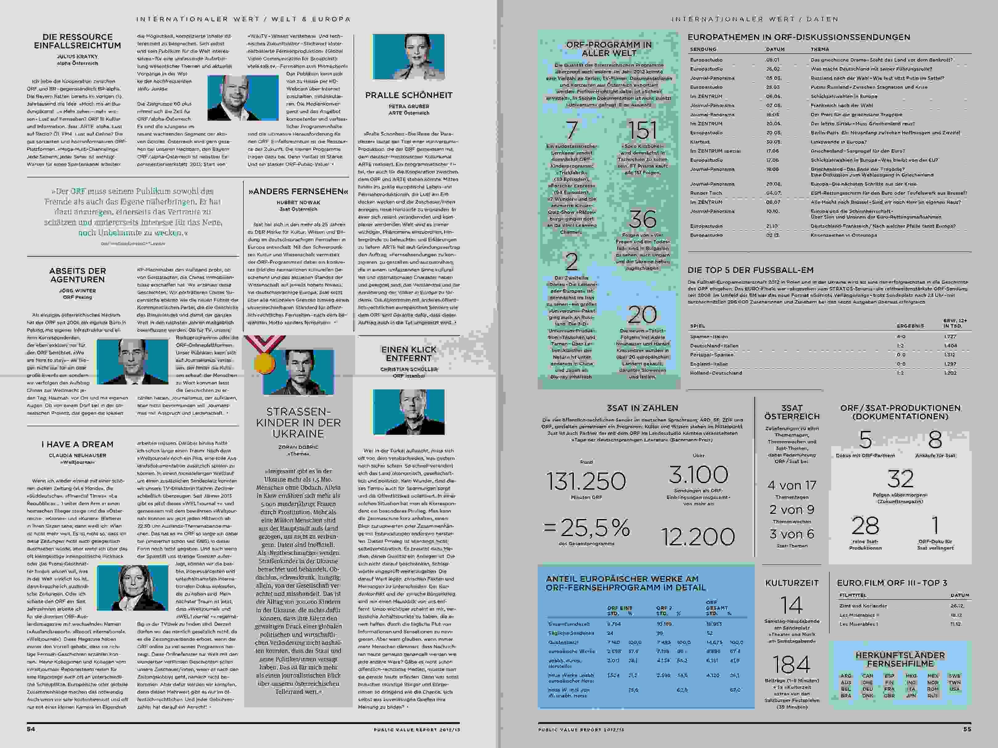 ORF PV 13 flat Dummy Zeitung Doppelseite 18