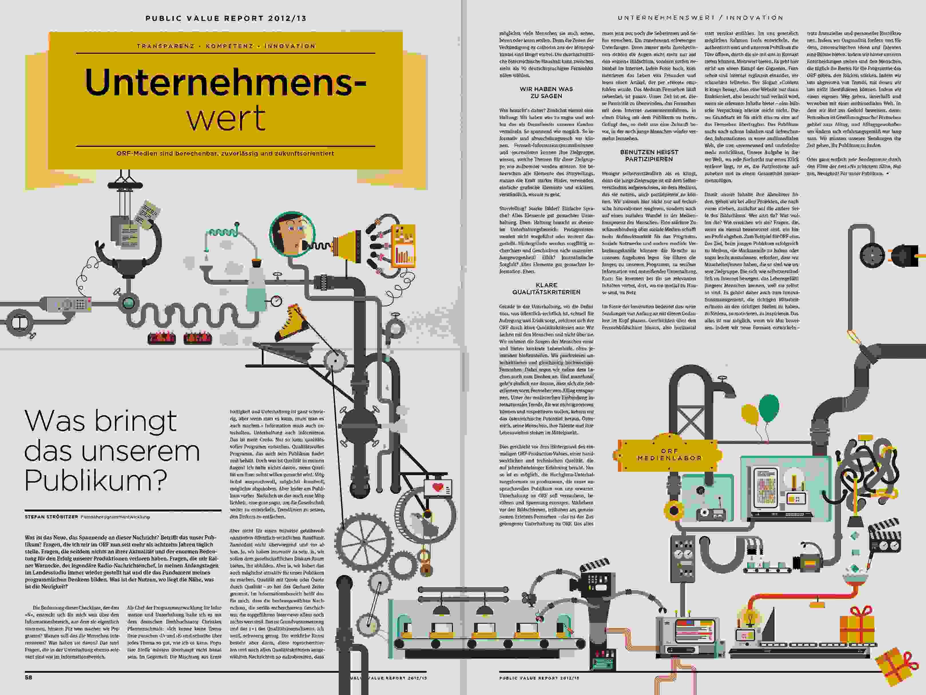 ORF PV 13 flat Dummy Zeitung Doppelseite 21