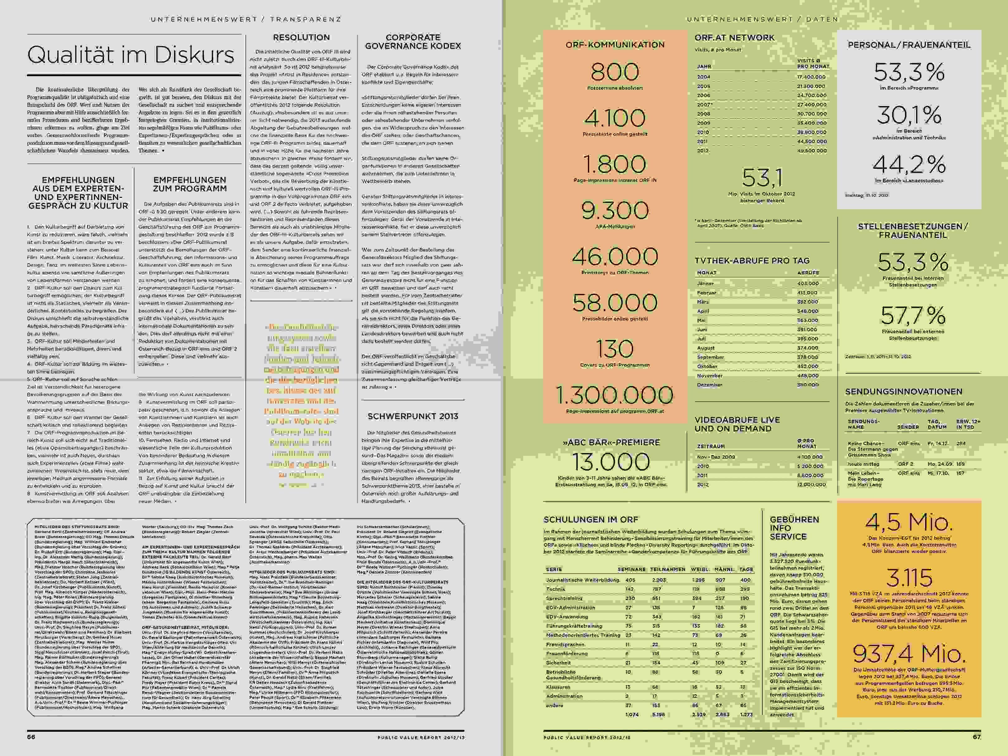 ORF PV 13 flat Dummy Zeitung Doppelseite 23