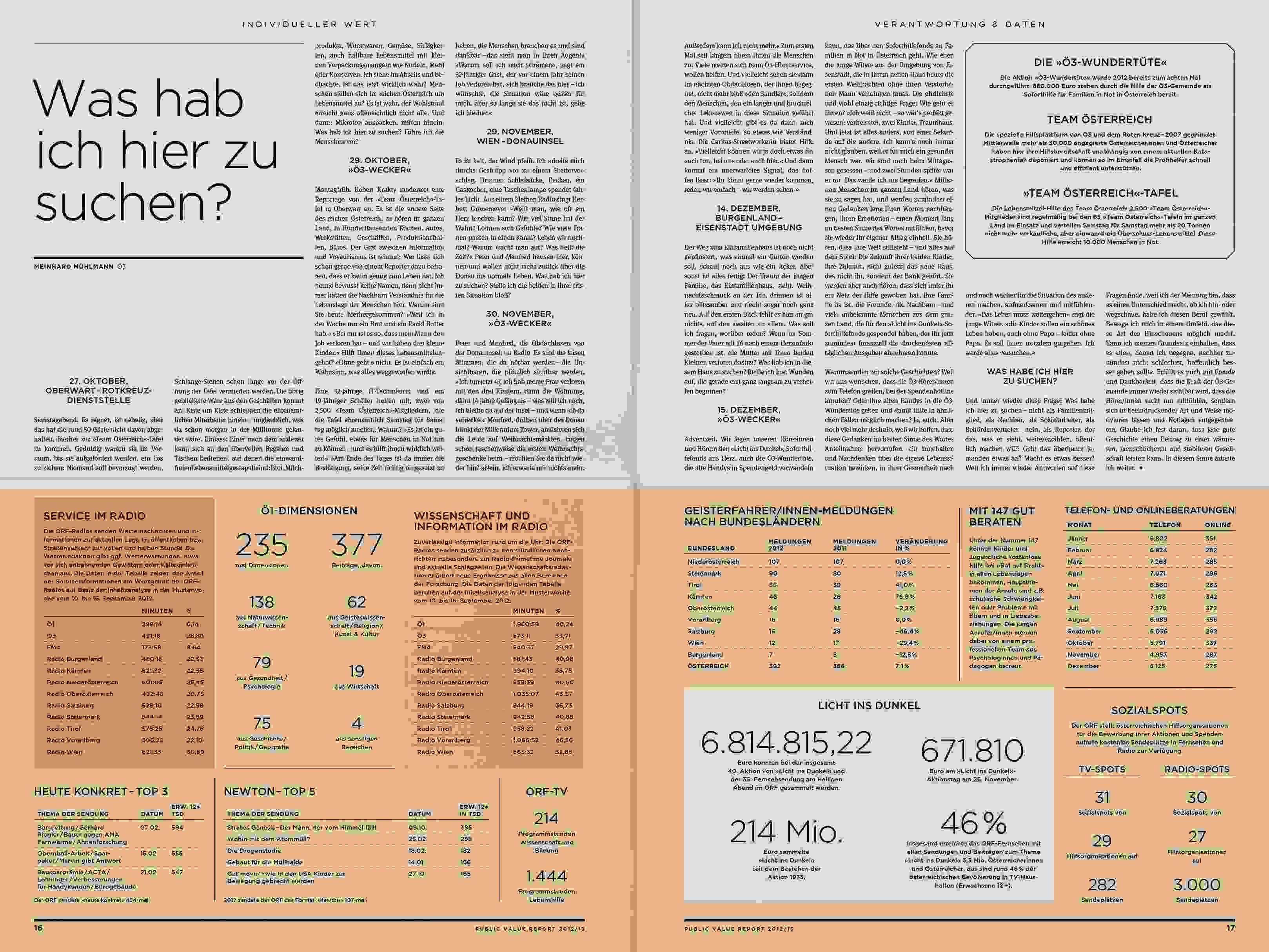 ORF PV 13 flat Dummy Zeitung Doppelseite 5