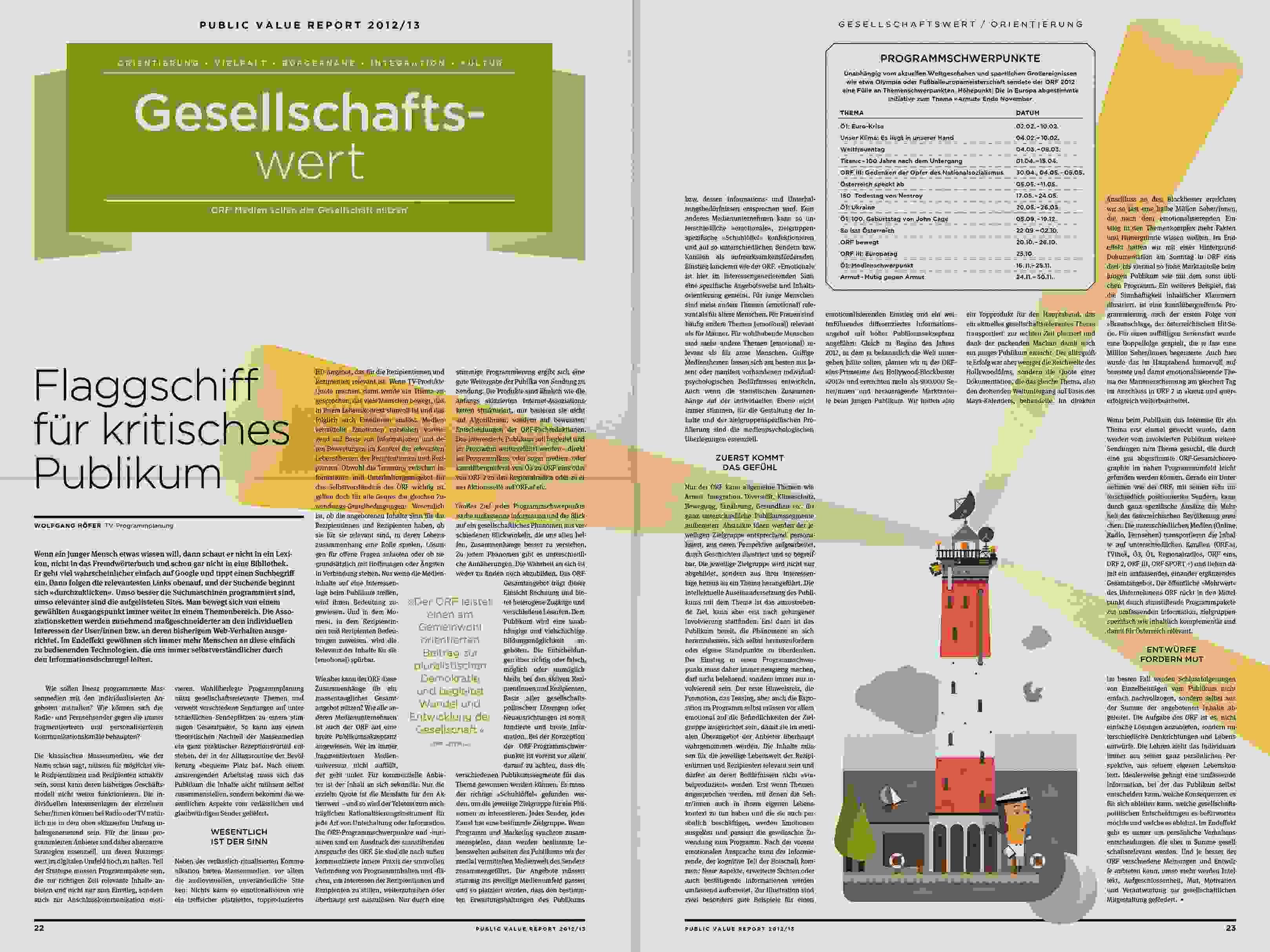 ORF PV 13 flat Dummy Zeitung Doppelseite 7
