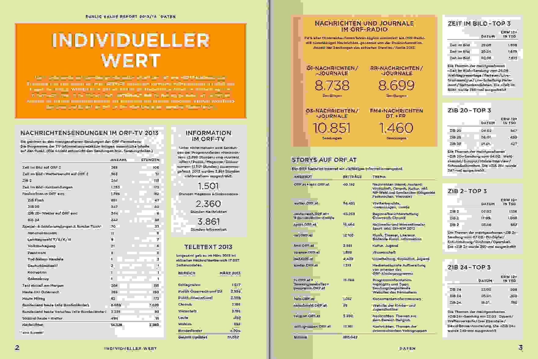 ORF PV 2014 Daten Doppelseite 1