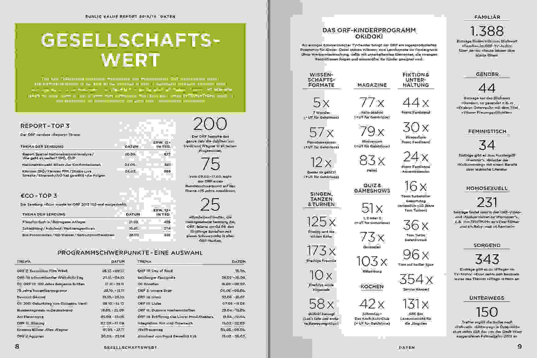 ORF PV 2014 Daten Doppelseite 3