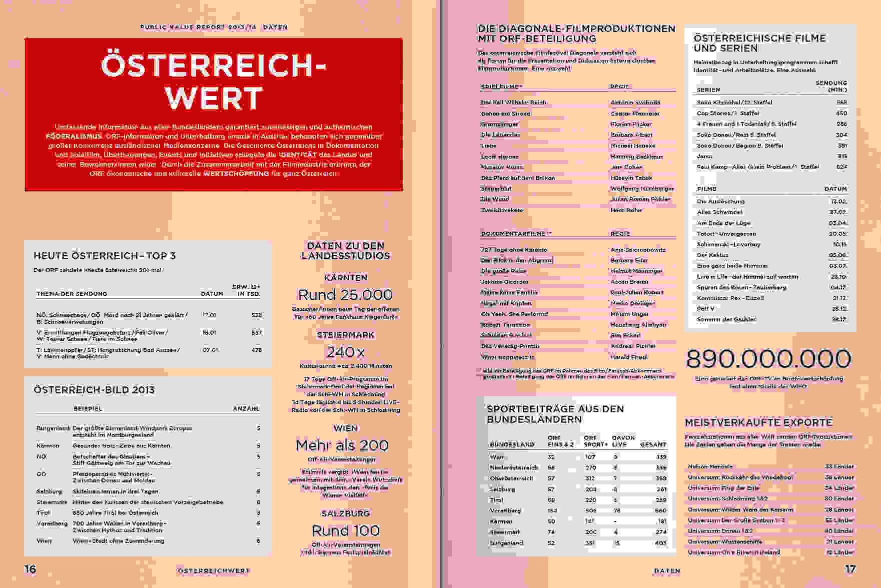 ORF PV 2014 Daten Doppelseite 5