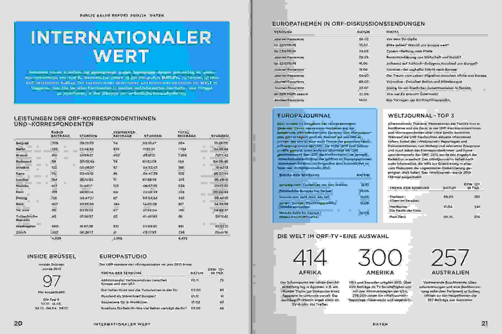 ORF PV 2014 Daten Doppelseite 6