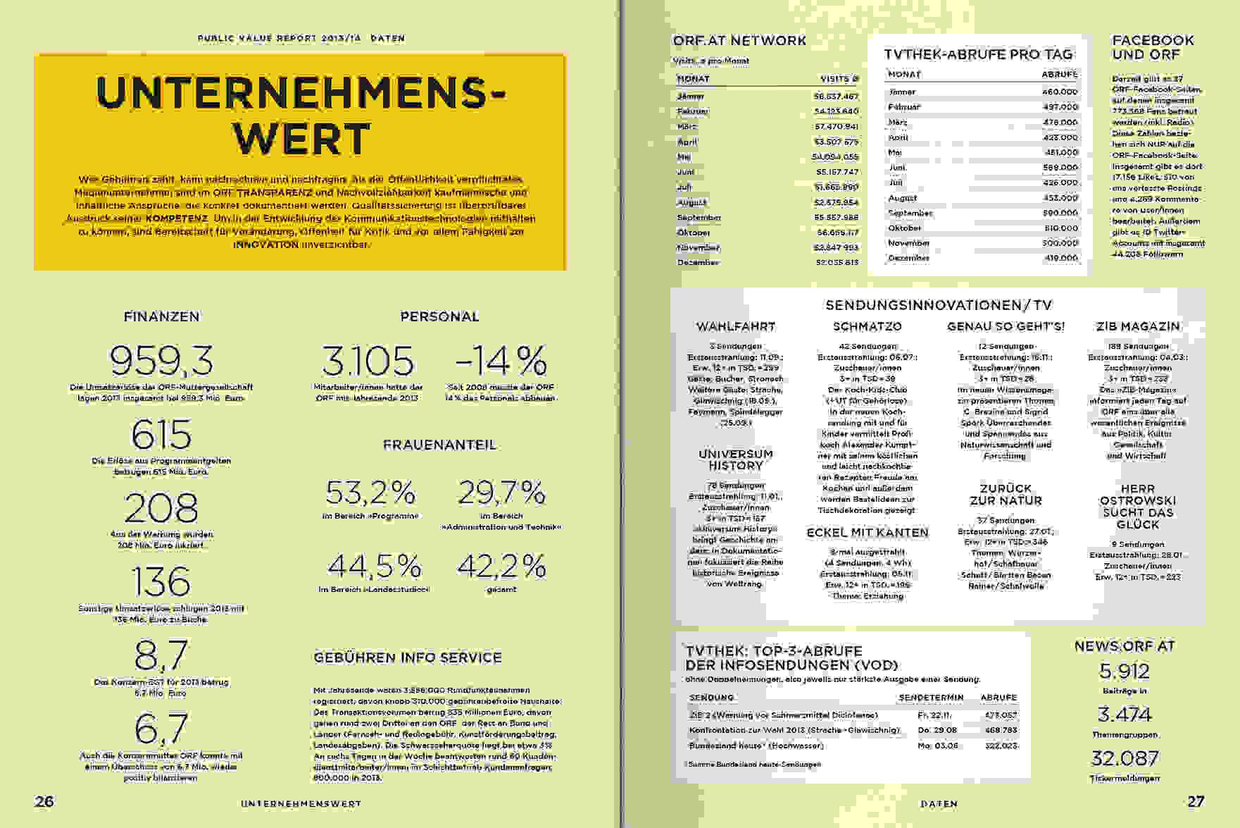 ORF PV 2014 Daten Doppelseite 8