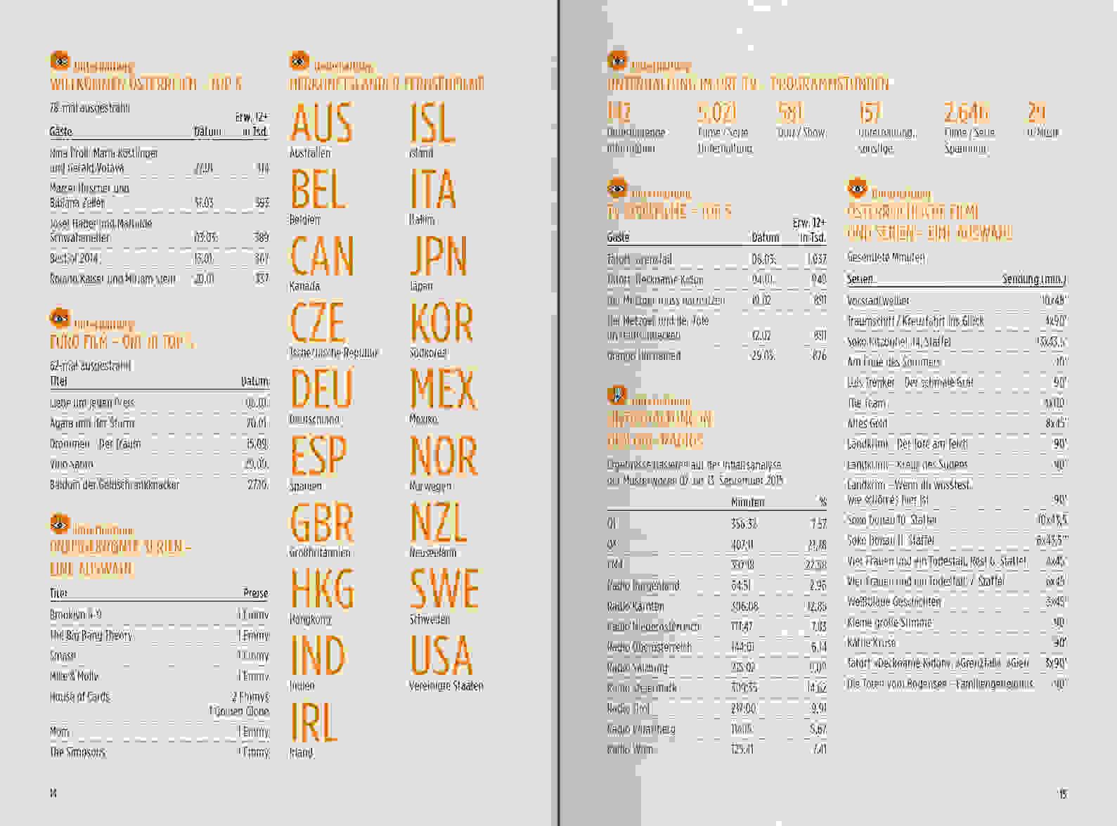 ORF PV 2016 Zahlen Slider Doppelseite 3
