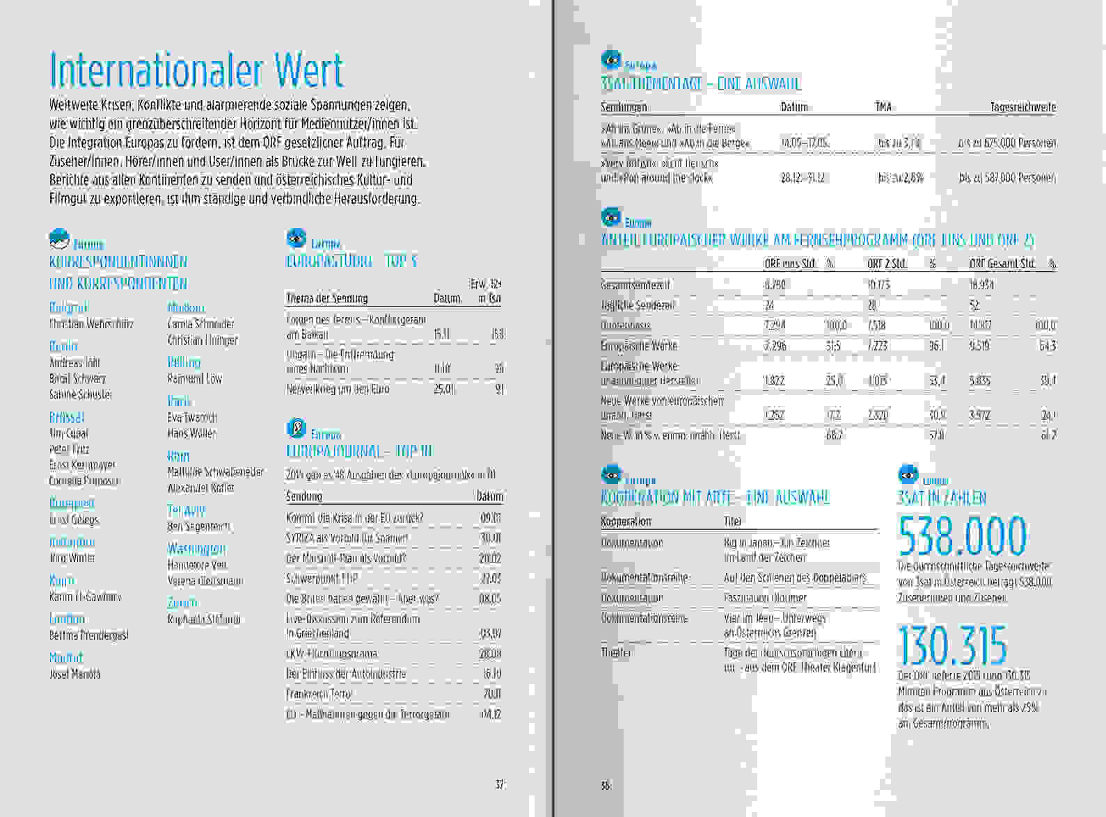ORF PV 2016 Zahlen Slider Doppelseite 6