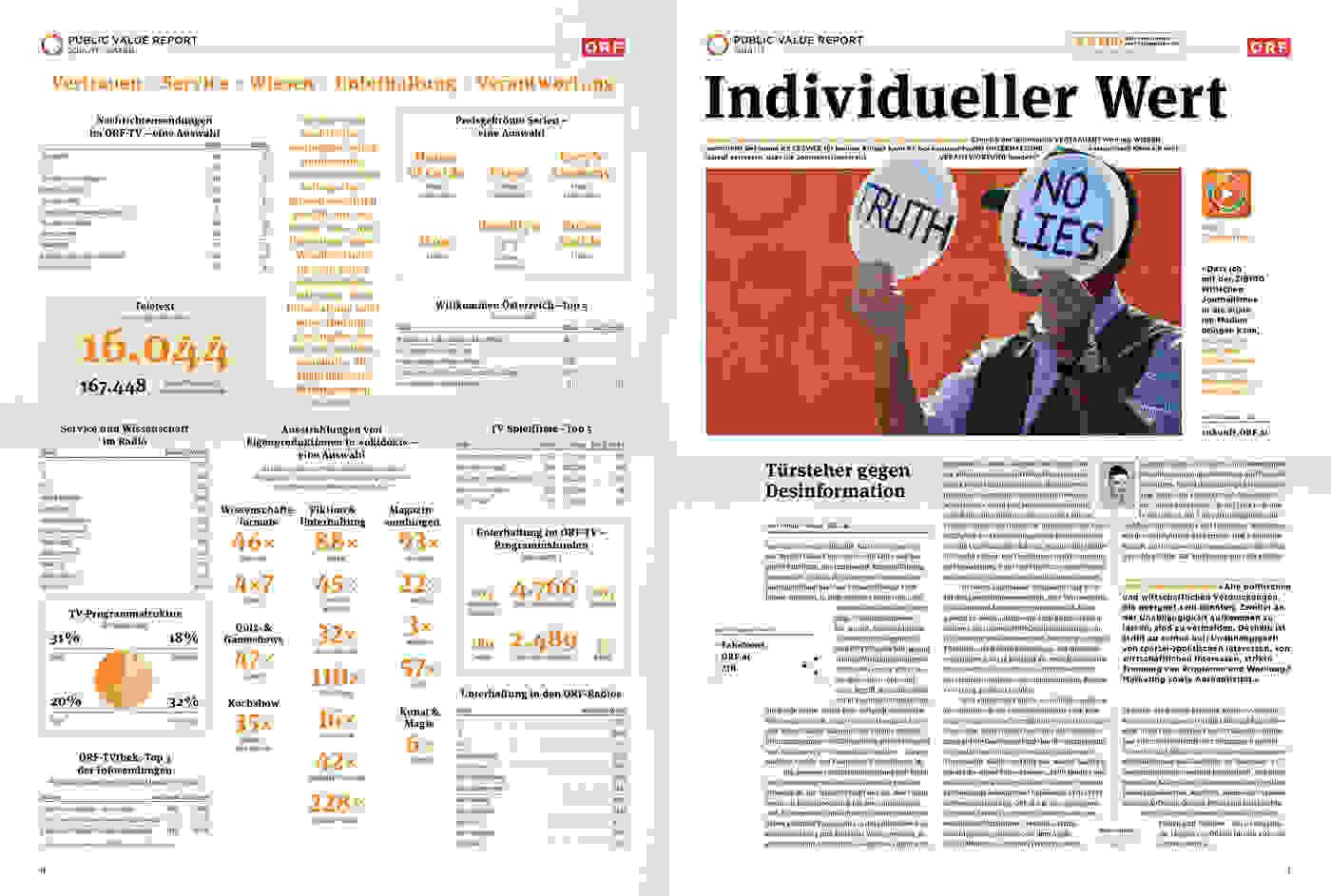 ORF PV 16 17 flat Dummy Zeitung Doppelseite 1