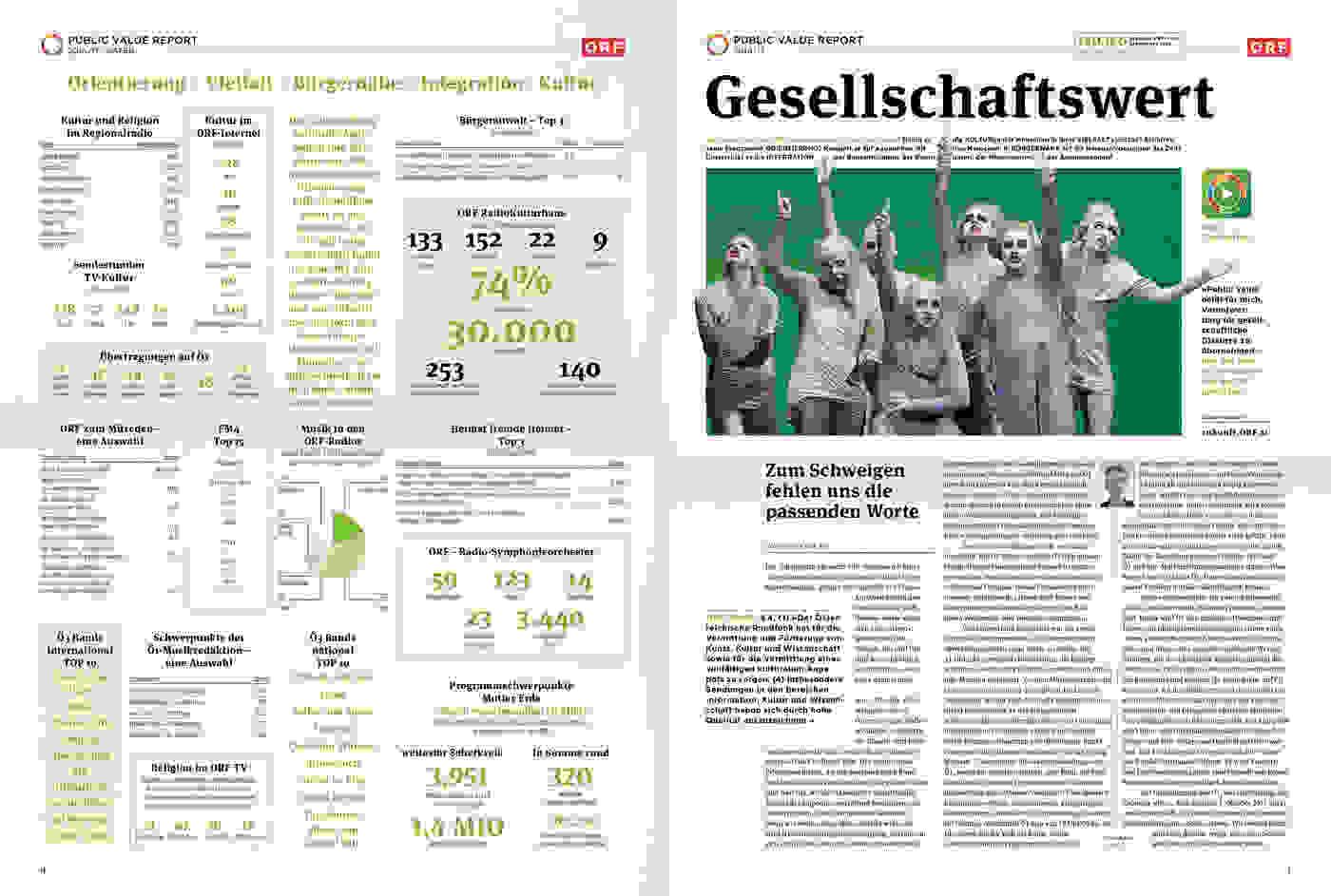 ORF PV 16 17 flat Dummy Zeitung Doppelseite 3