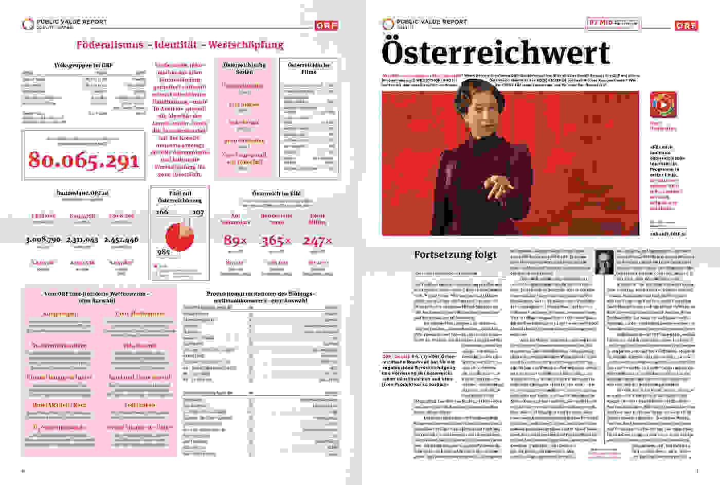 ORF PV 16 17 flat Dummy Zeitung Doppelseite 5