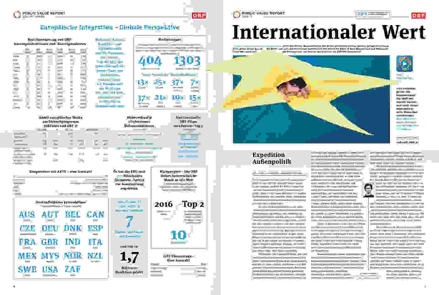 ORF PV 16 17 flat Dummy Zeitung Doppelseite 7
