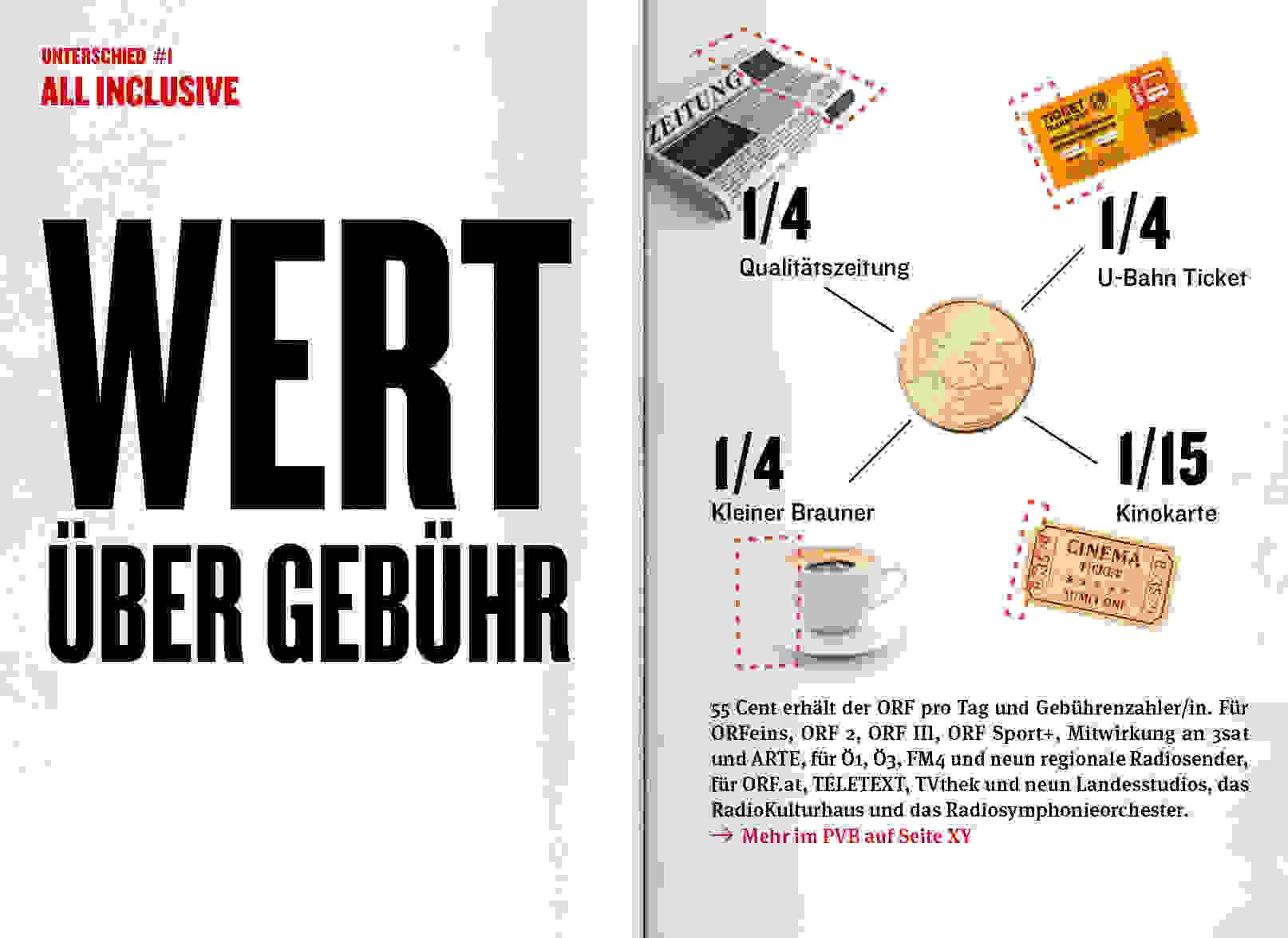 ORF PV 2017 Handbuch Kern 1