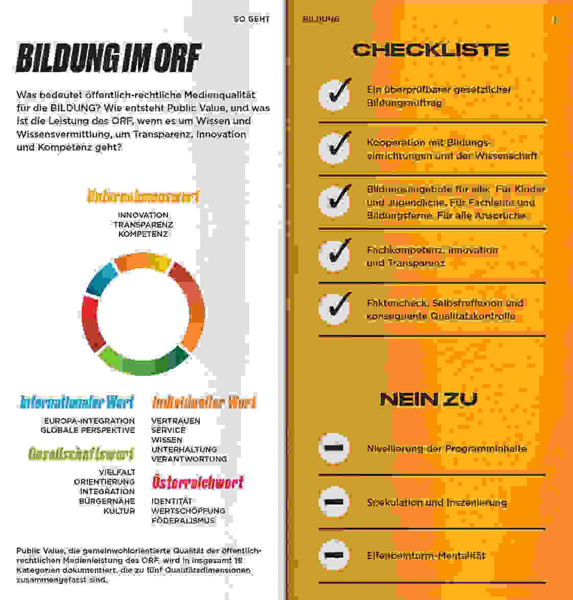 ORF PV 2020 Slider Doppelseite Bildung 1