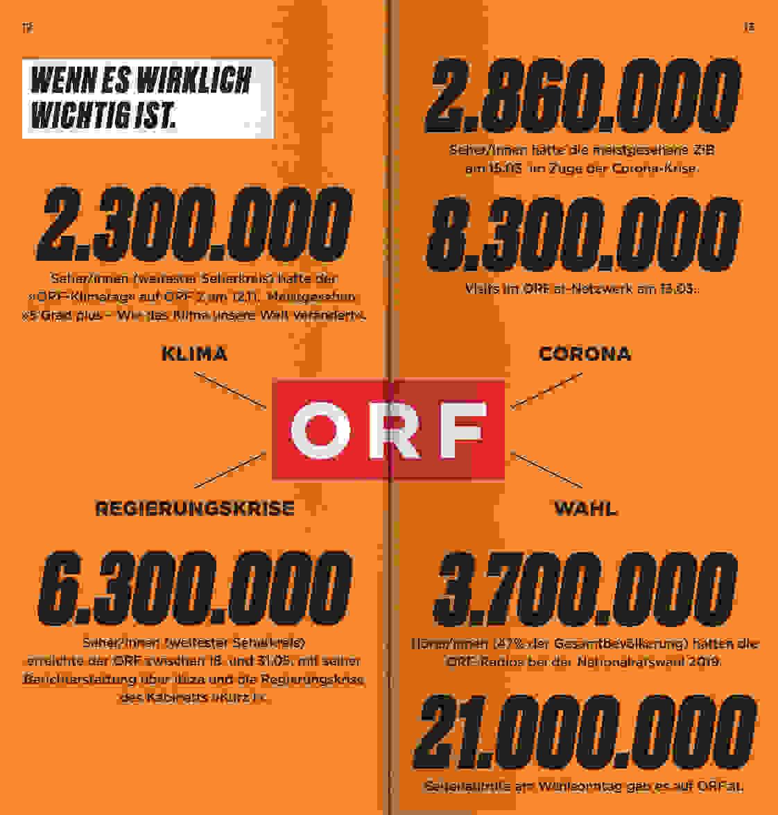 ORF PV 2020 Slider Doppelseite Information 3