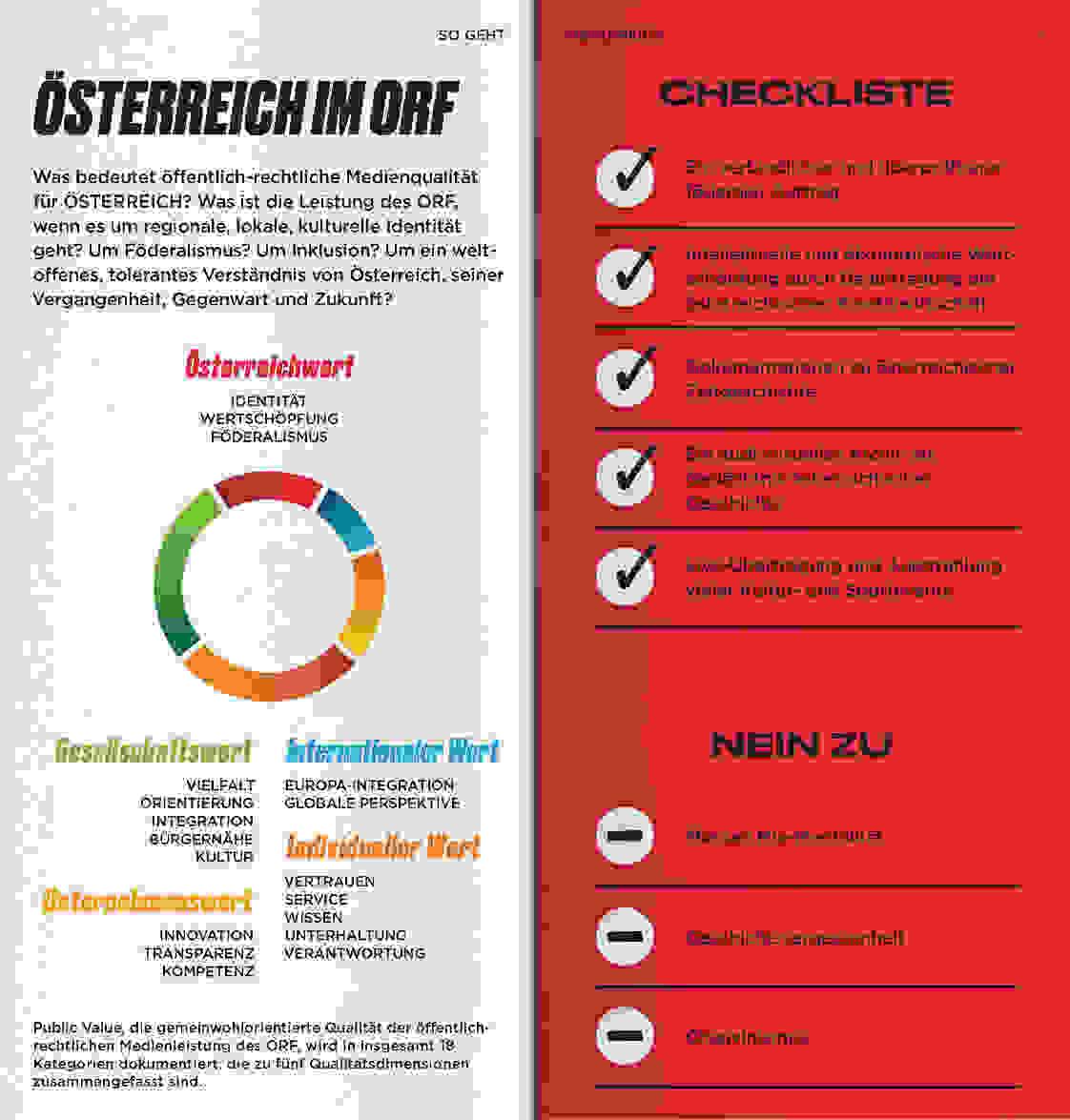 ORF PV 2020 Slider Doppelseite Oesterreich 1