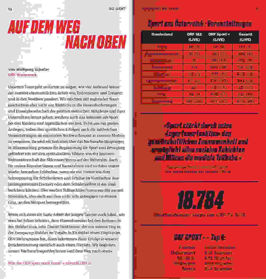 ORF PV 2020 Slider Doppelseite Oesterreich 2