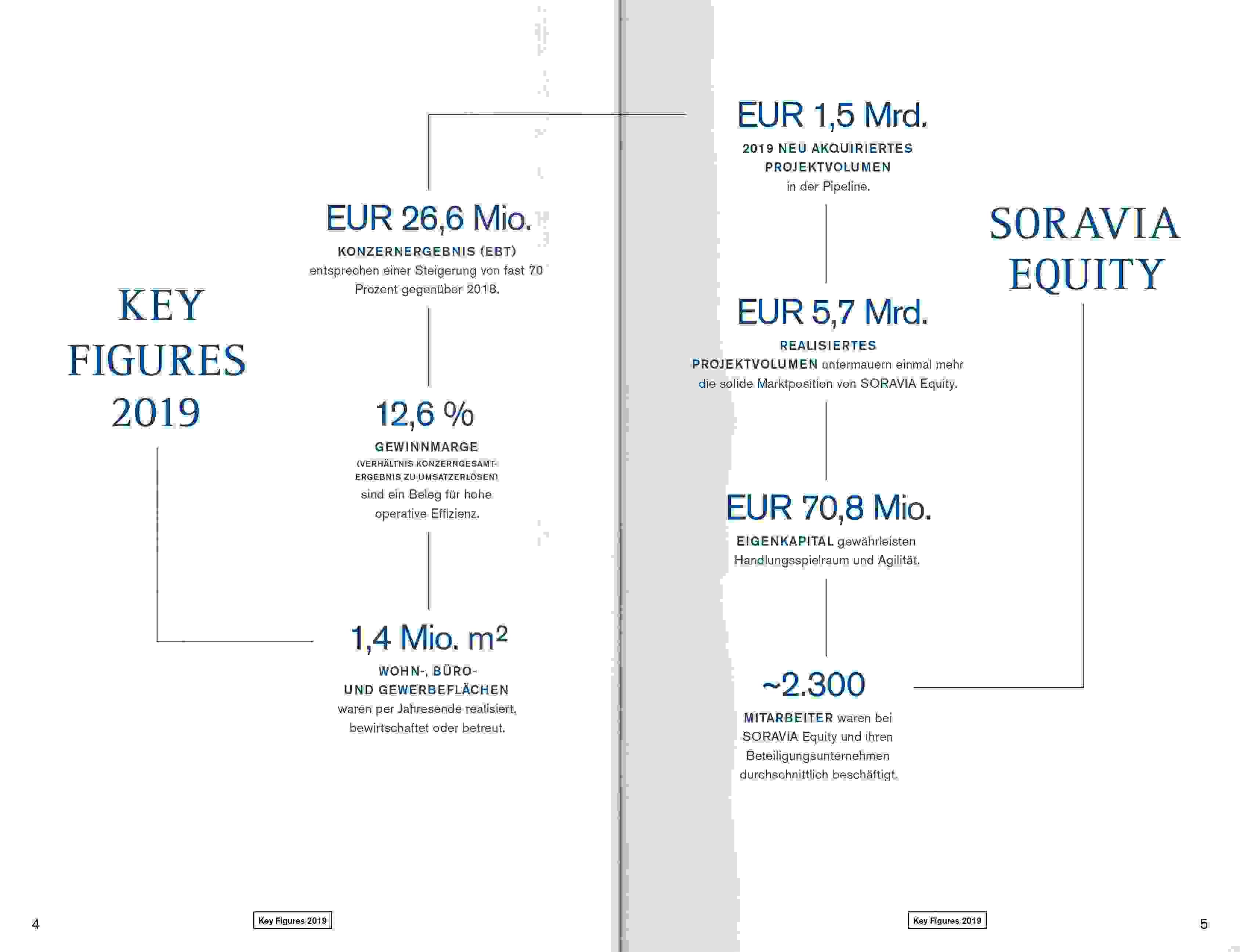 RB SOR Equity GB 2019 Slider 3