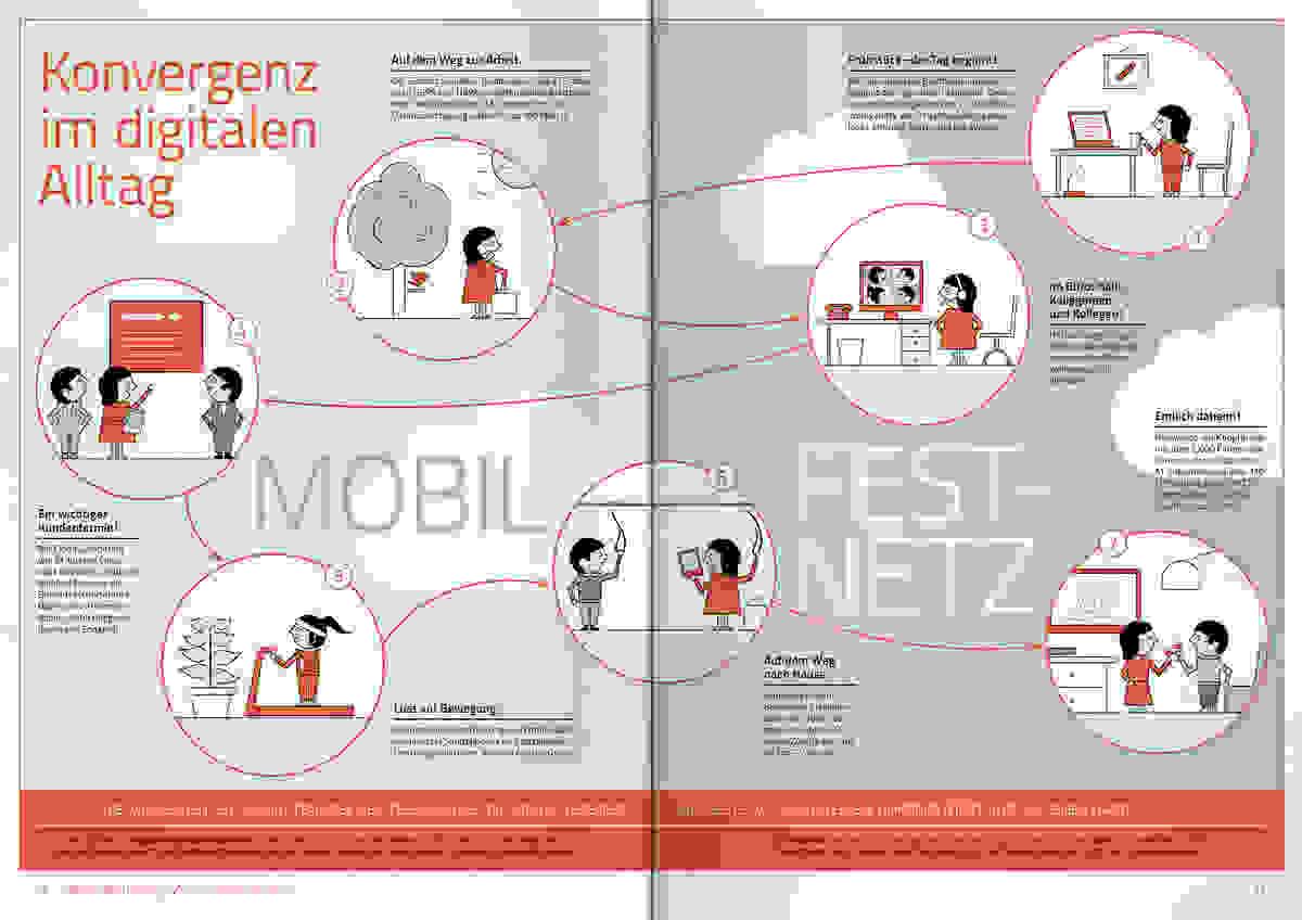 TAG GB 2011 flat Dummy Buch Doppelseite 05