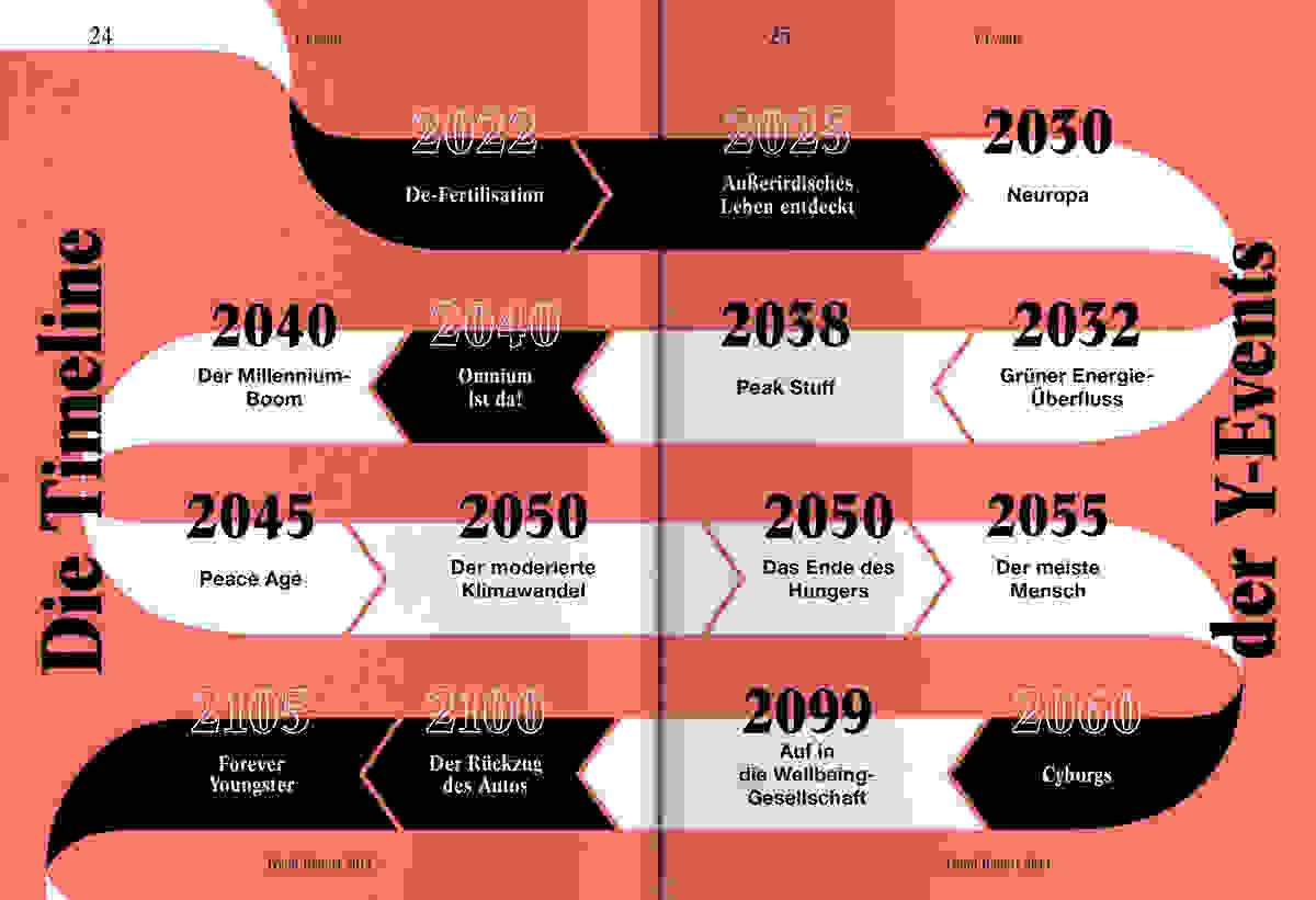 Zukunftsinstitut Trendreport 2014 DS 1200x821 07